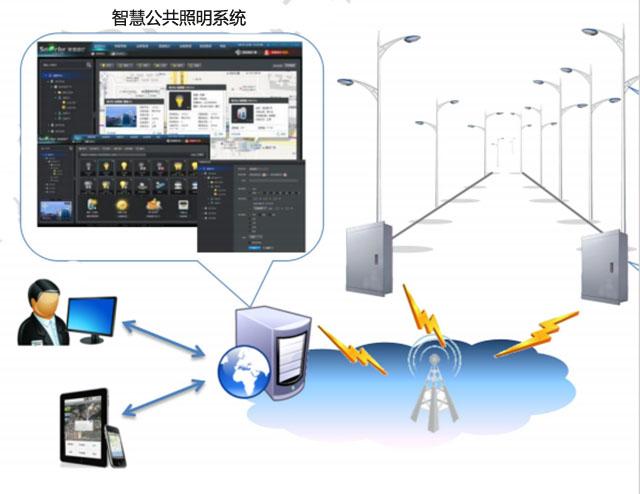 智慧公共照明系统5.jpg