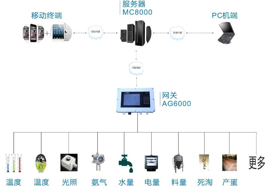 采集生产5.jpg