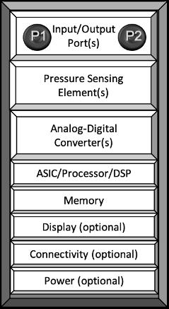 智能传感器示例.png